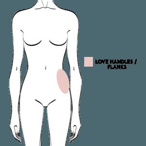 Love Handles Liposuction