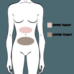 Tummy Vaser Liposuction