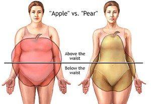 apple pear shape