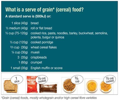 grains serves table