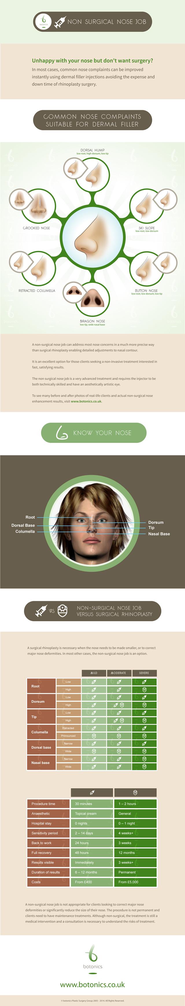Non Surgical Nose Job Cosmos Clinic